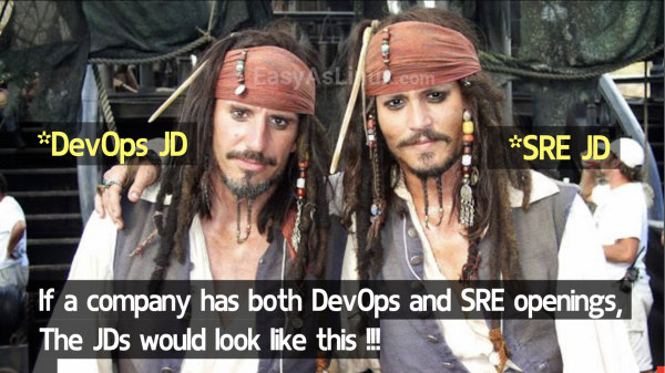 DevOps and SRE JDs
