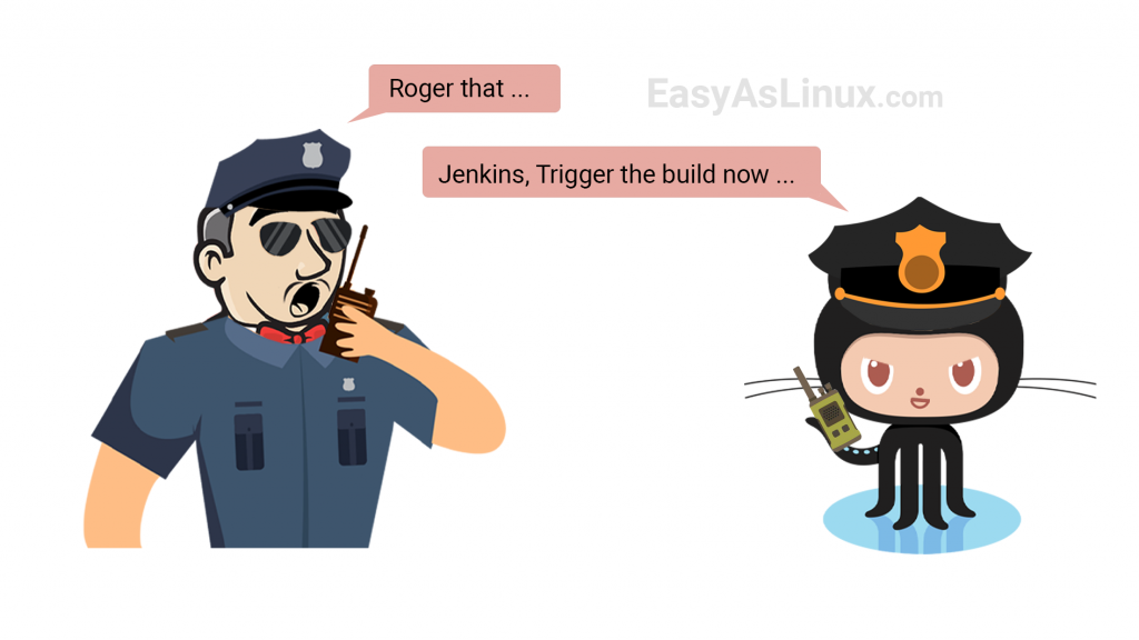 How to setup Jenkins job to trigger on every push to a specific git